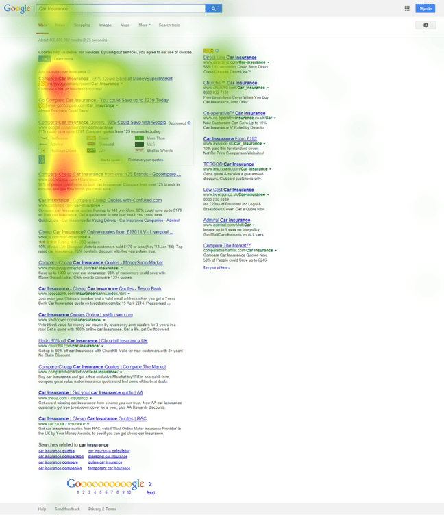 Eyetracking Google Adwords